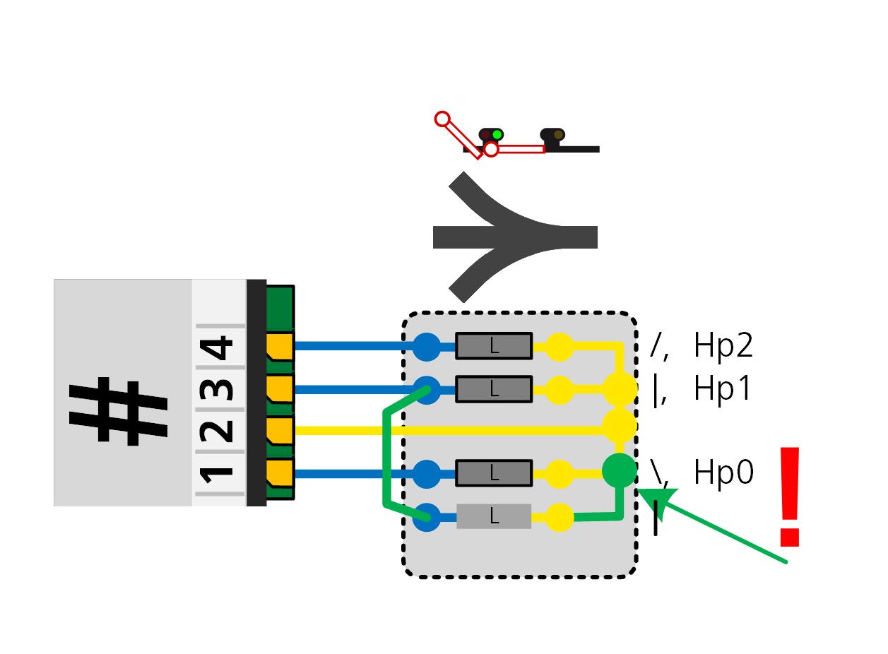Anschlussbeispiel CON-04L