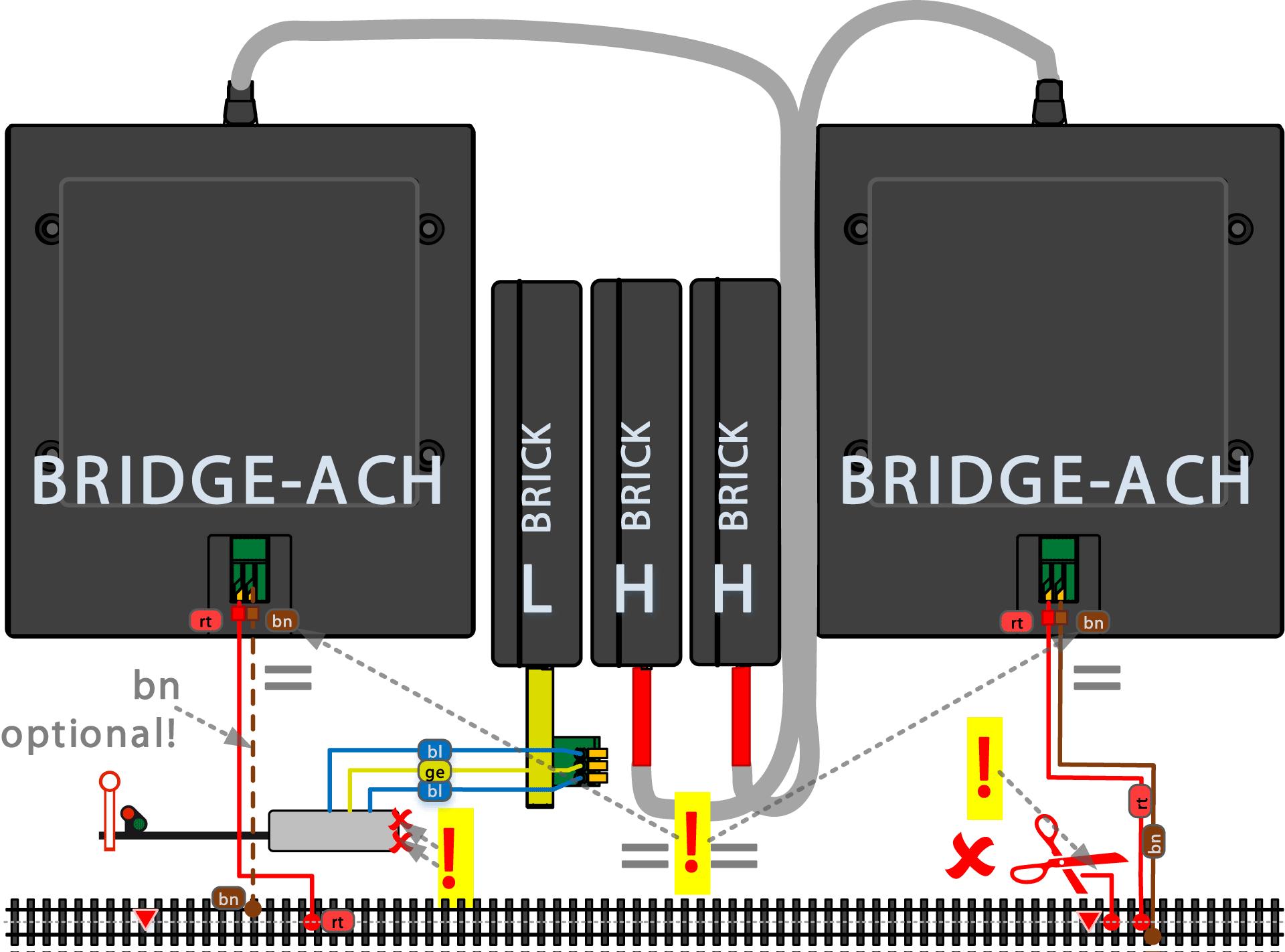 ALAN Beispiel Anschluss Signal-Bremsstrecke Wechselstrom NEU