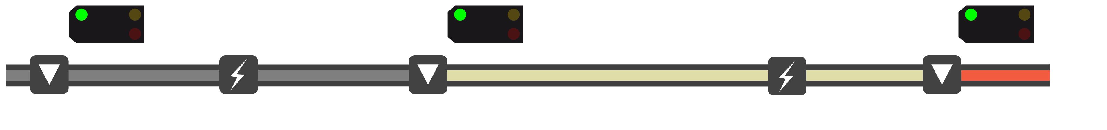 Visualisierung der ALAN Blocksignalisierung - Bild 03 von 18