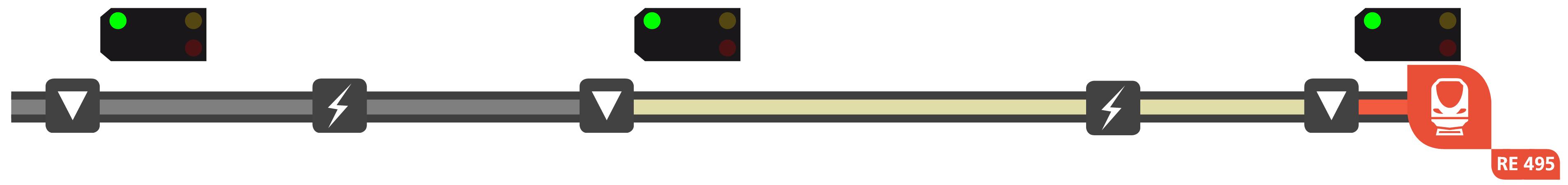 Visualisierung der ALAN Blocksignalisierung - Bild 04 von 18