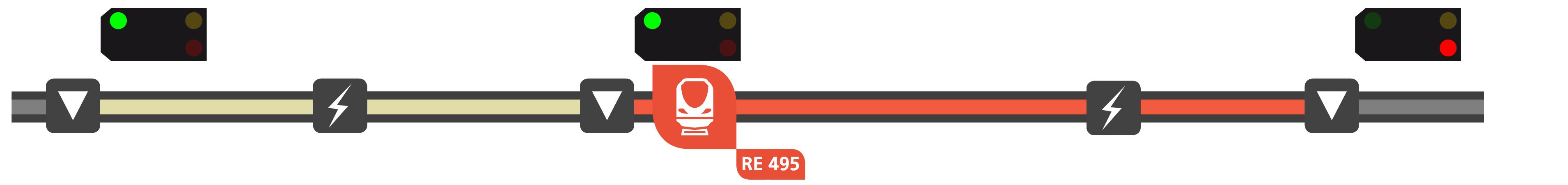Visualisierung der ALAN Blocksignalisierung - Bild 10 von 18