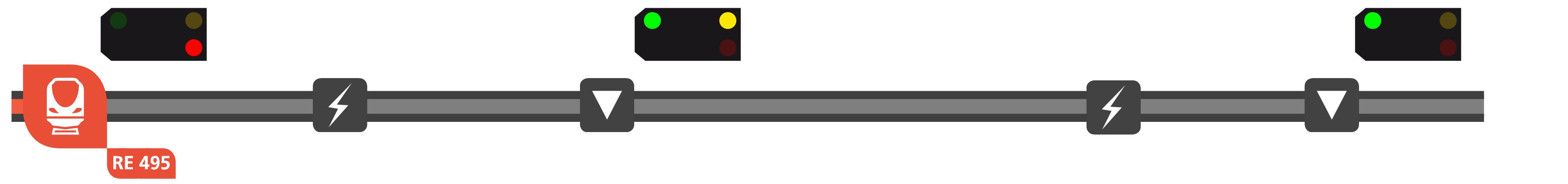 Visualisierung der ALAN Blocksignalisierung - Bild 15 von 18