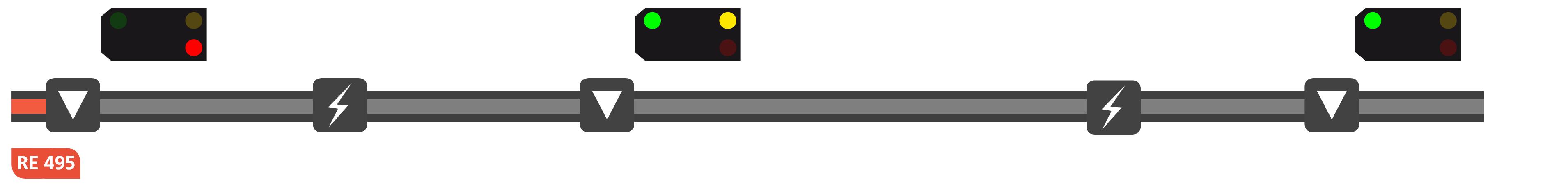 Visualisierung der ALAN Blocksignalisierung - Bild 16 von 18