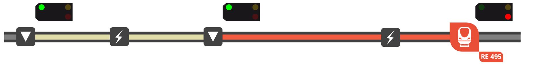 Visualisierung der ALAN Blocksignalisierung - Bild 05 von 18
