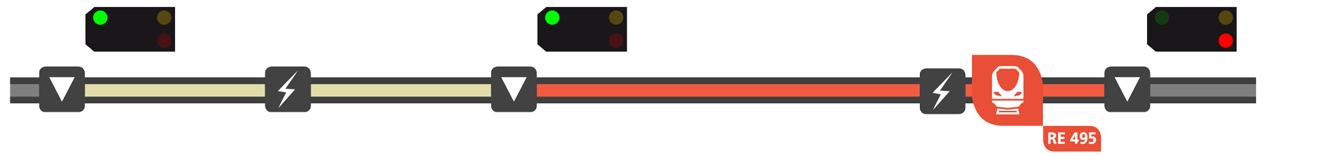 Visualisierung der ALAN Blocksignalisierung - Bild 06 von 18