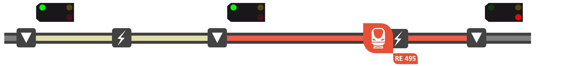 Visualisierung der ALAN Blocksignalisierung - Bild 07 von 18