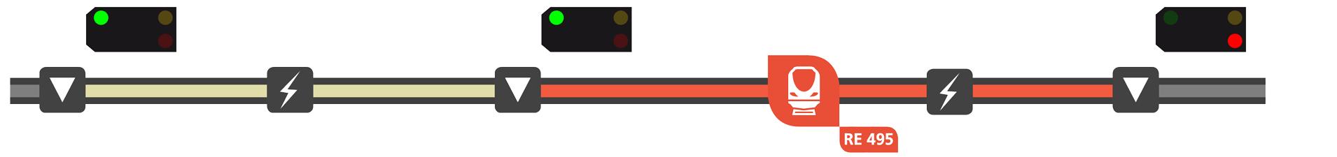 Visualisierung der ALAN Blocksignalisierung - Bild 08 von 18