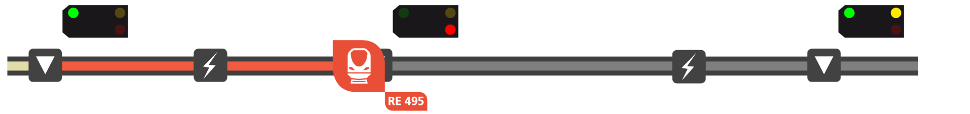 Visualisierung der ALAN Blocksignalisierung - Bild 11 von 18
