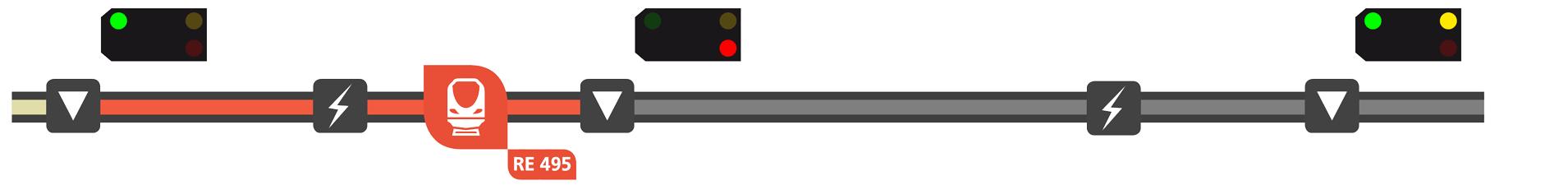 Visualisierung der ALAN Blocksignalisierung - Bild 12 von 18