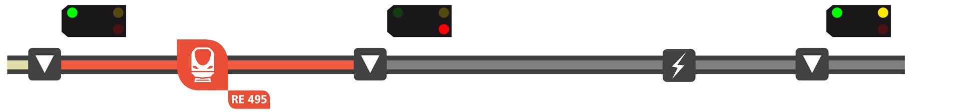 Visualisierung der ALAN Blocksignalisierung - Bild 13 von 18