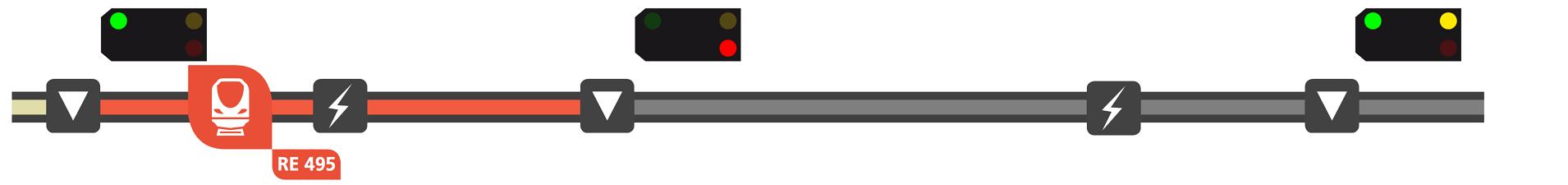 Visualisierung der ALAN Blocksignalisierung - Bild 14 von 18
