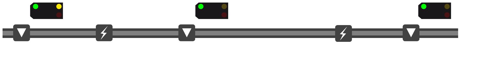 Visualisierung der ALAN Blocksignalisierung - Bild 18 von 18